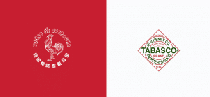 Sriracha Vs. Tabasco: PepperScale Showdown