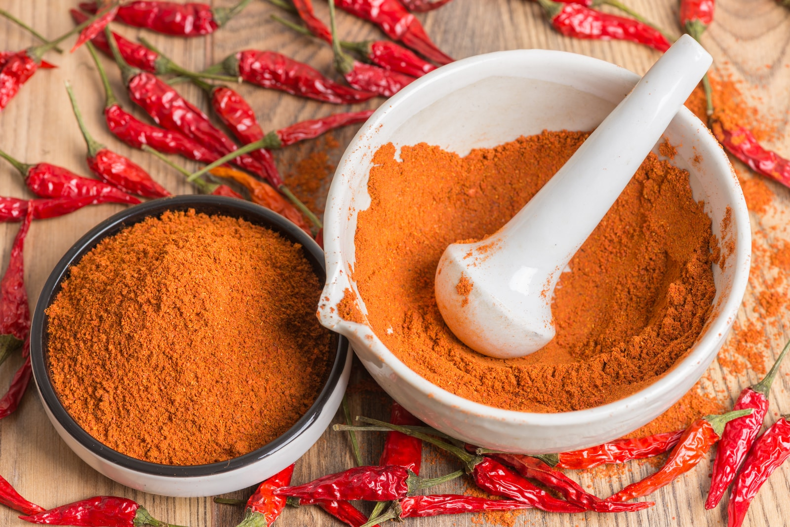 Is Chili Powder Spicy?