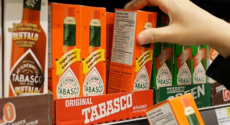 How Hot Is Tabasco?